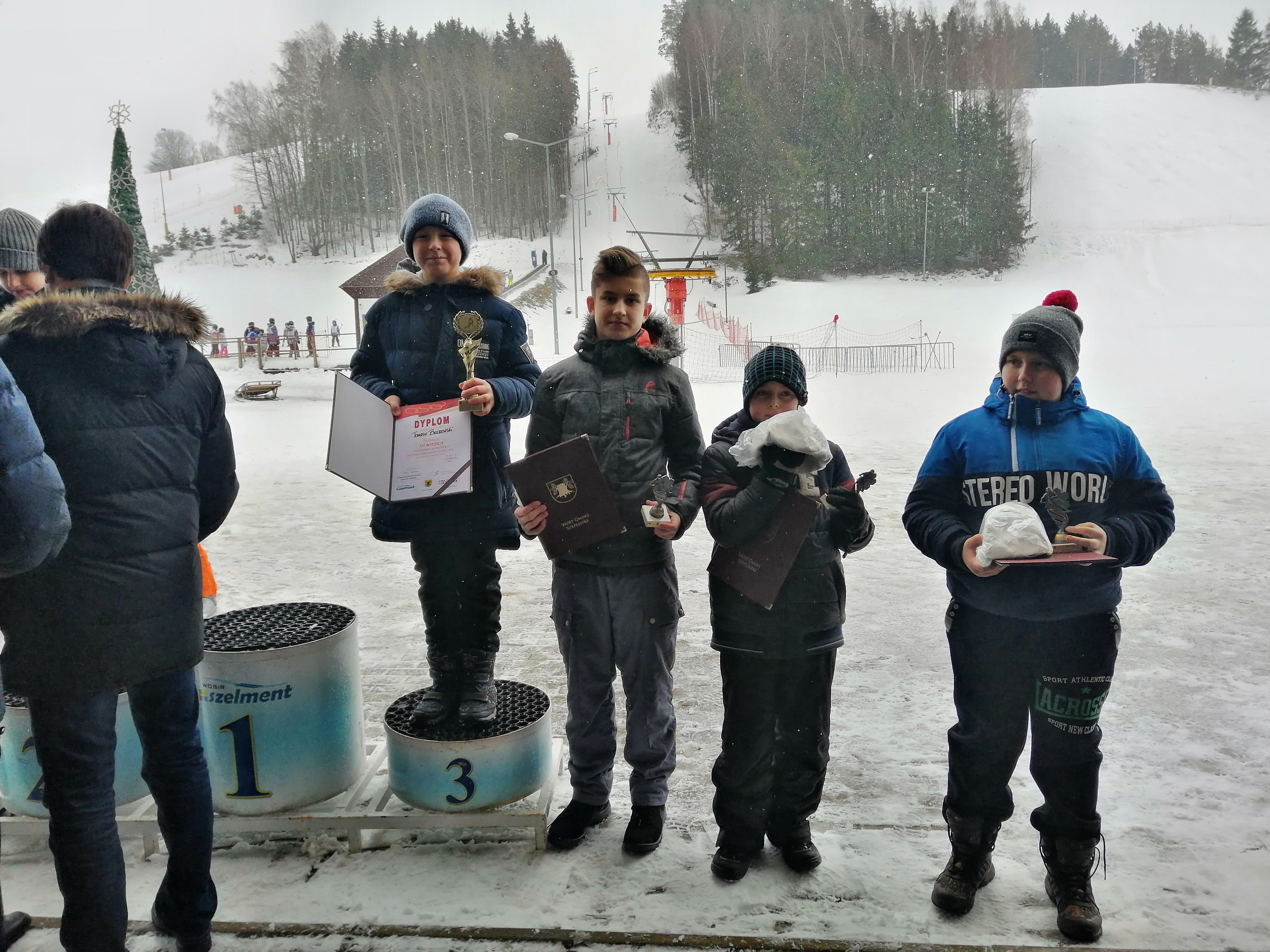 """Zakończenie projektu """"Akademia mistrzów narciarstwa zjazdowego 2019″"""
